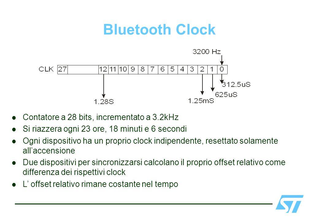 Bluetooth Clock Contatore a 28 bits, incrementato a 3.2kHz