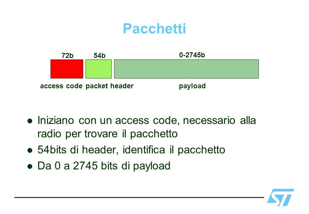 Pacchetti 72b. 54b. 0-2745b. access code. packet header. payload. Iniziano con un access code, necessario alla radio per trovare il pacchetto.