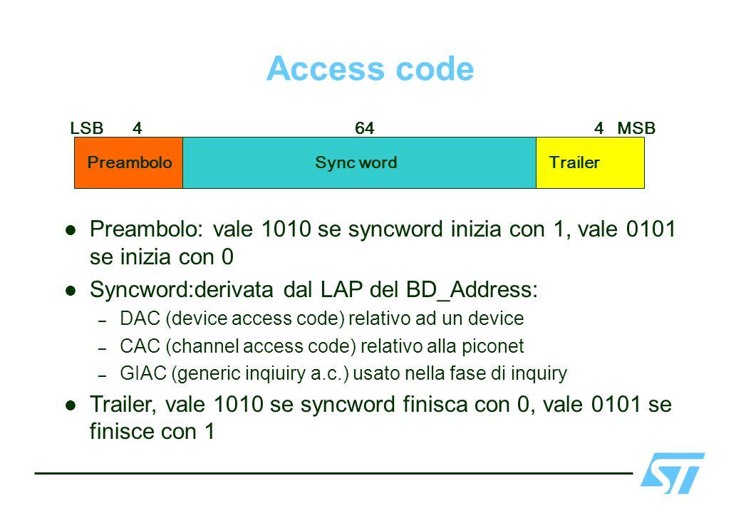 Access code Preambolo. Sync word. Trailer. 4. LSB. MSB. 64. Preambolo: vale 1010 se syncword inizia con 1, vale 0101 se inizia con 0.