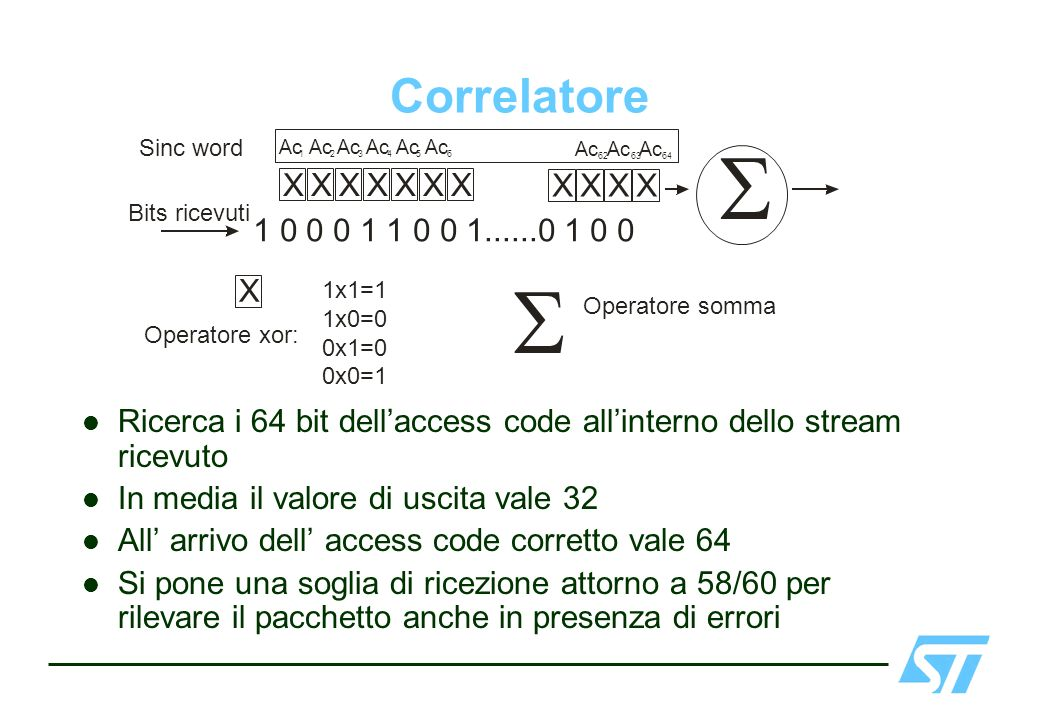   Correlatore X X X X X X X X X X X 1 0 0 0 1 1 0 0 1......0 1 0 0 X
