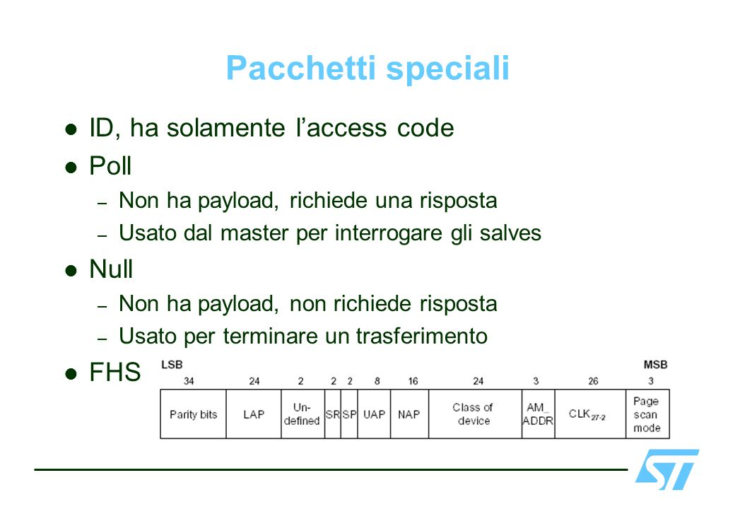 Pacchetti speciali ID, ha solamente l'access code Poll Null FHS