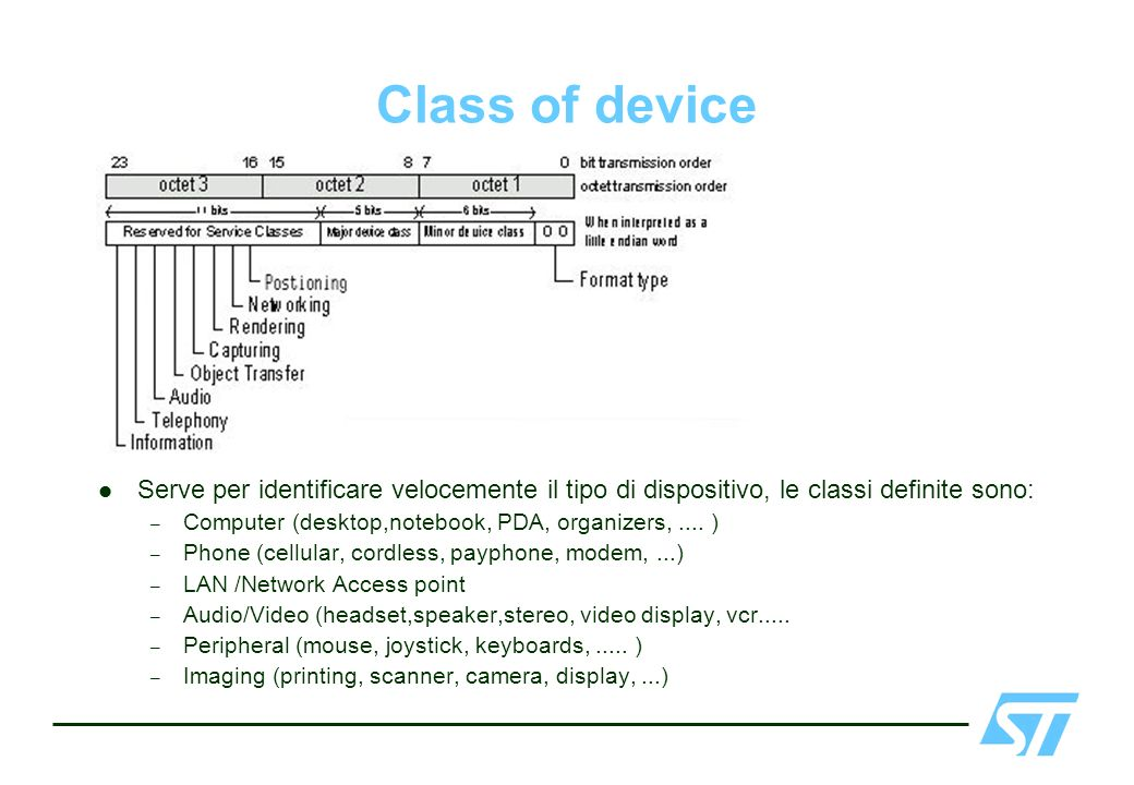Class of device Serve per identificare velocemente il tipo di dispositivo, le classi definite sono: