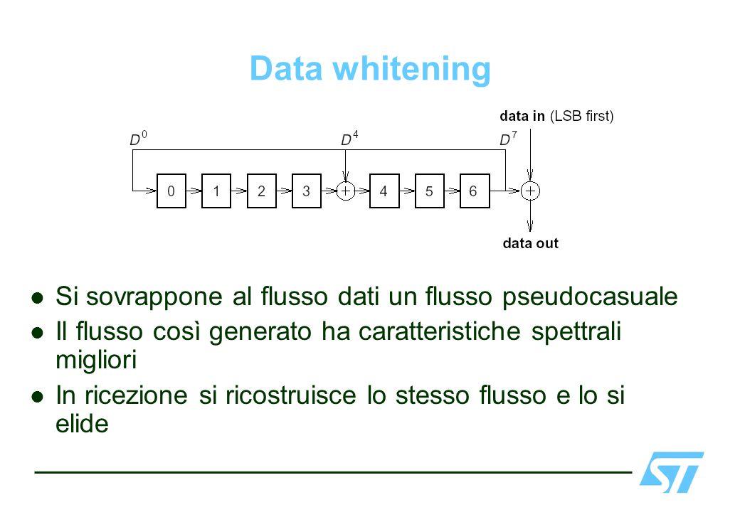 Data whitening Si sovrappone al flusso dati un flusso pseudocasuale