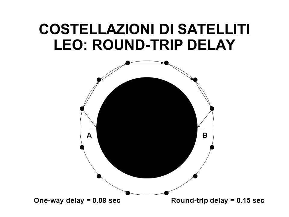 COSTELLAZIONI DI SATELLITI LEO: ROUND-TRIP DELAY