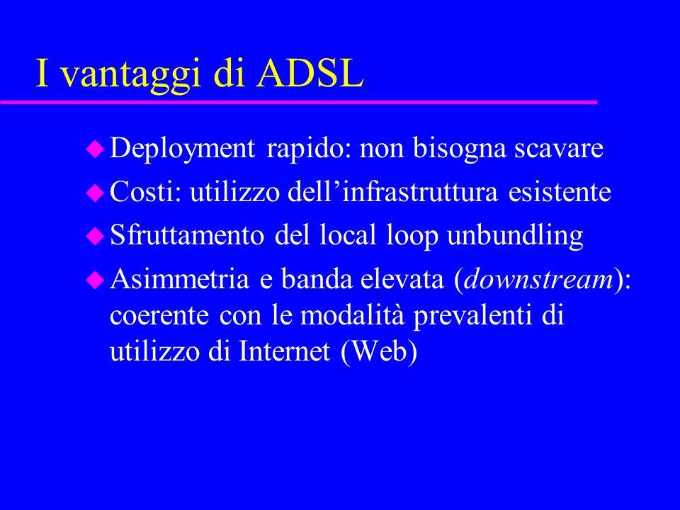 I vantaggi di ADSL Deployment rapido: non bisogna scavare