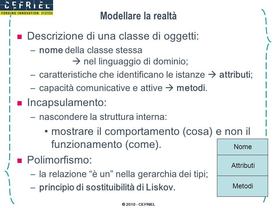 Descrizione di una classe di oggetti:
