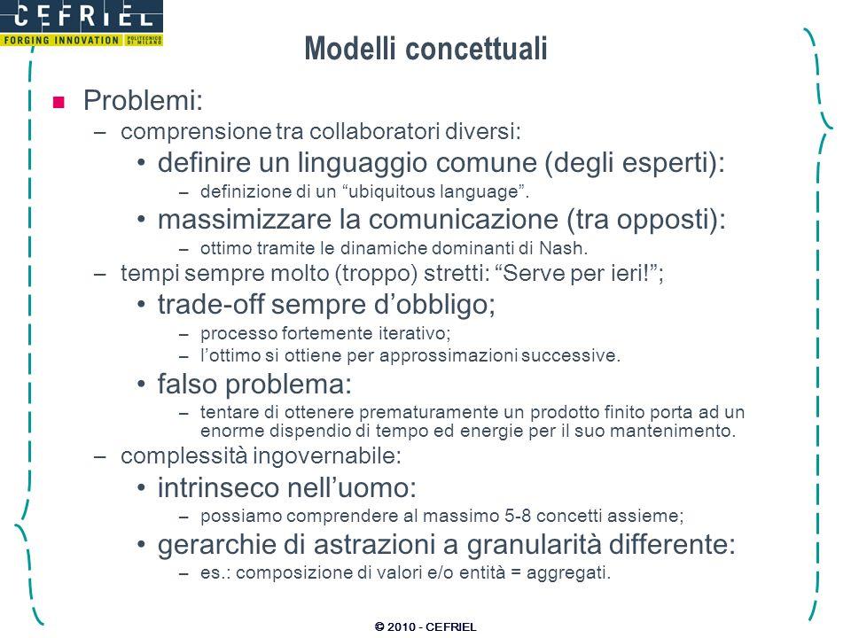 Modelli concettuali Problemi: