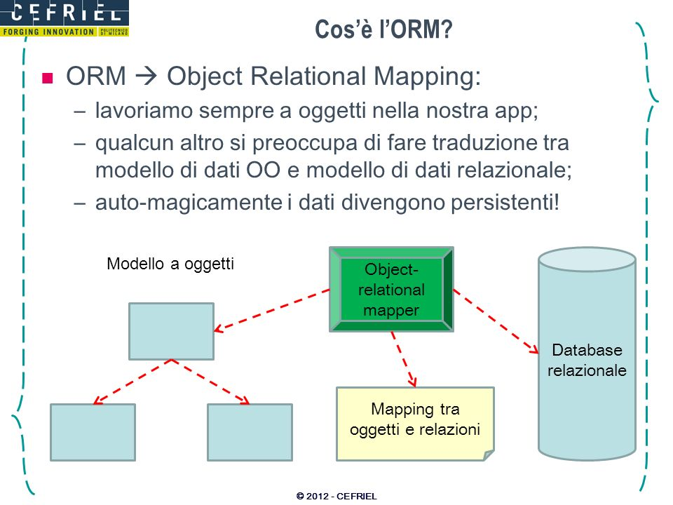ORM  Object Relational Mapping: