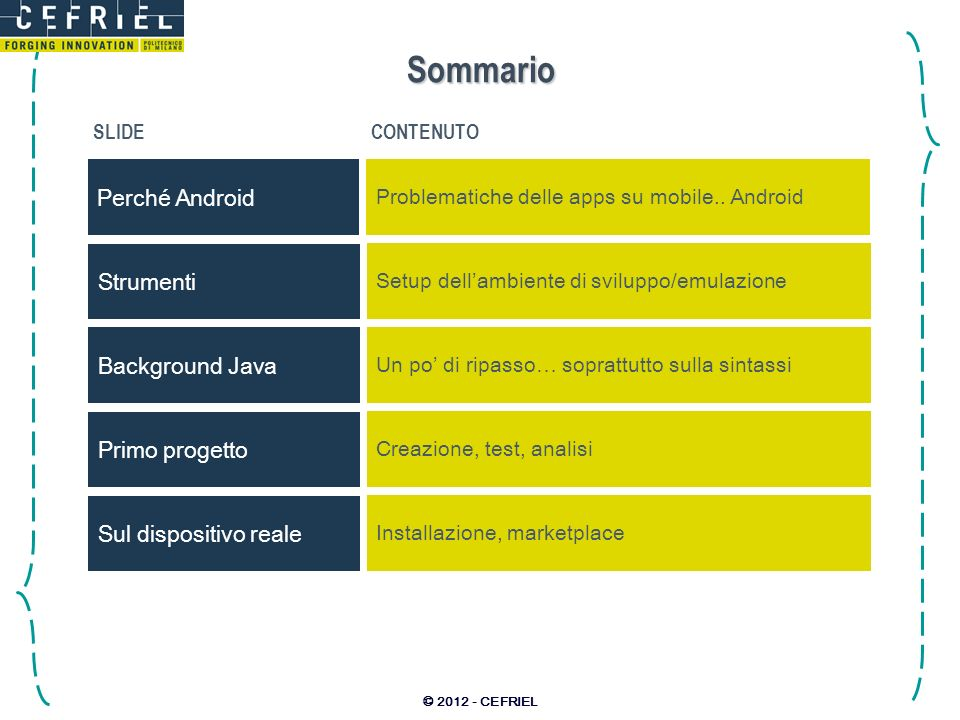 Sommario Perché Android Strumenti Background Java Primo progetto