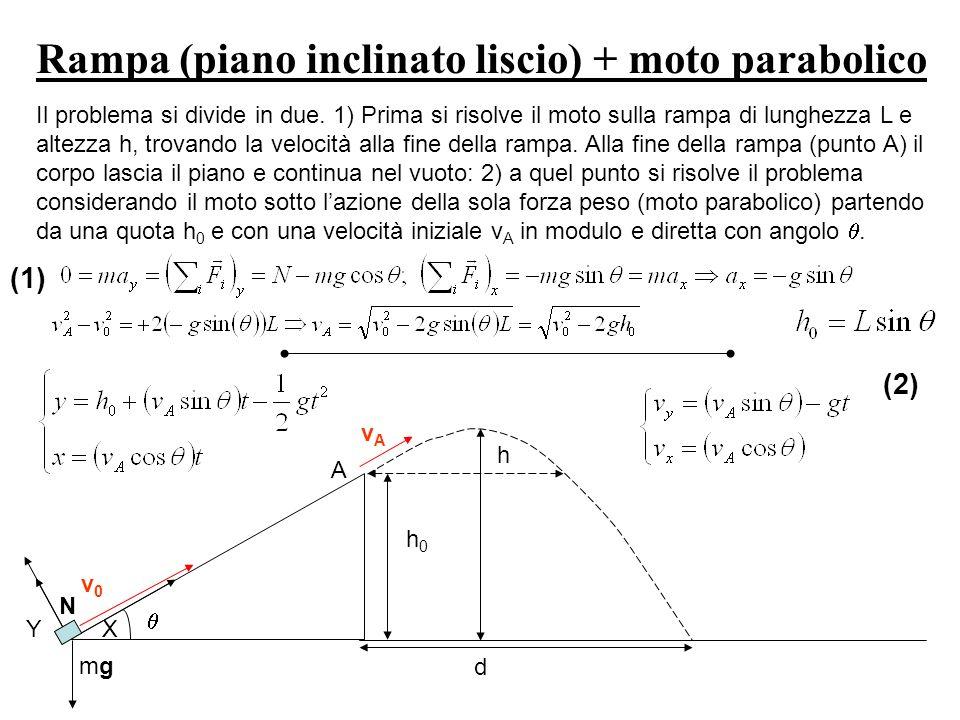 Rampa (piano inclinato liscio) + moto parabolico