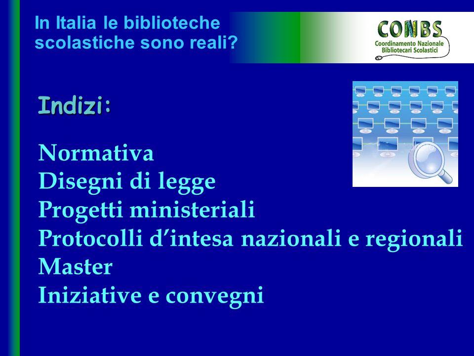 In Italia le biblioteche scolastiche sono reali