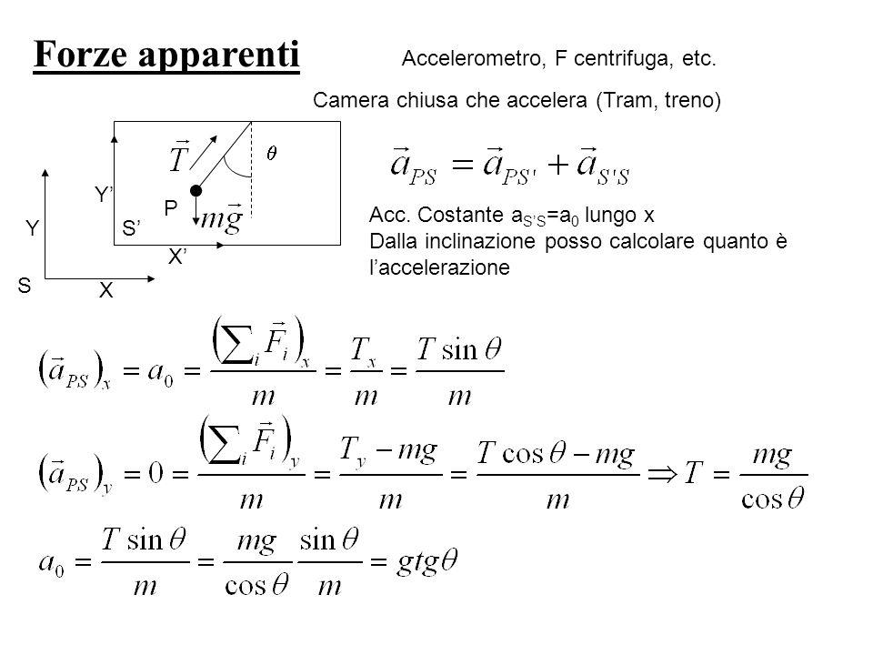 Forze apparenti Accelerometro, F centrifuga, etc.