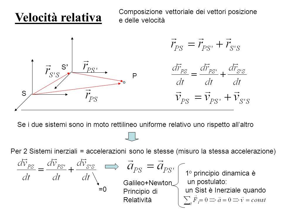 Velocità relativa Composizione vettoriale dei vettori posizione
