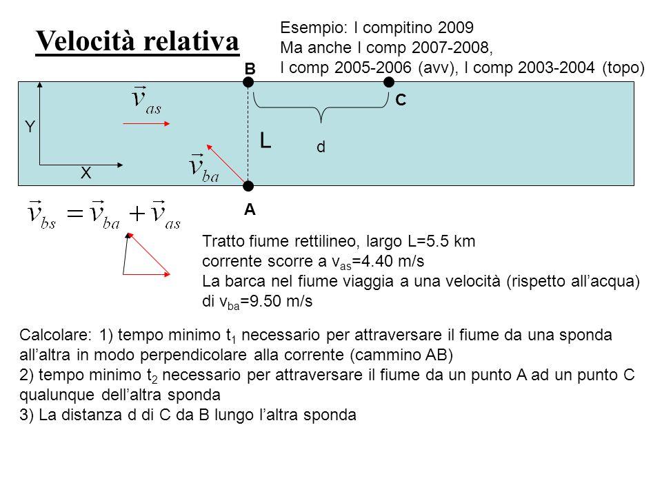 Velocità relativa L Esempio: I compitino 2009