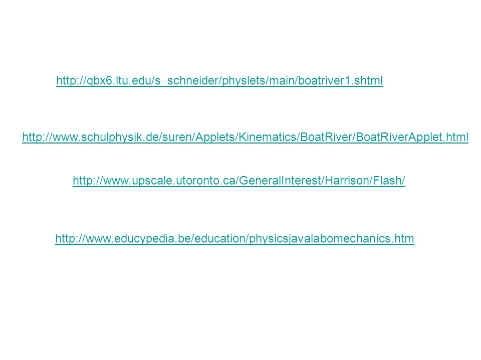 http://qbx6.ltu.edu/s_schneider/physlets/main/boatriver1.shtml http://www.schulphysik.de/suren/Applets/Kinematics/BoatRiver/BoatRiverApplet.html.