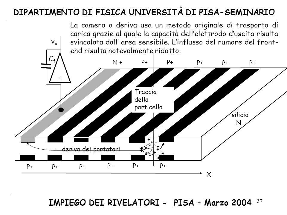 DIPARTIMENTO DI FISICA UNIVERSITÀ DI PISA-SEMINARIO