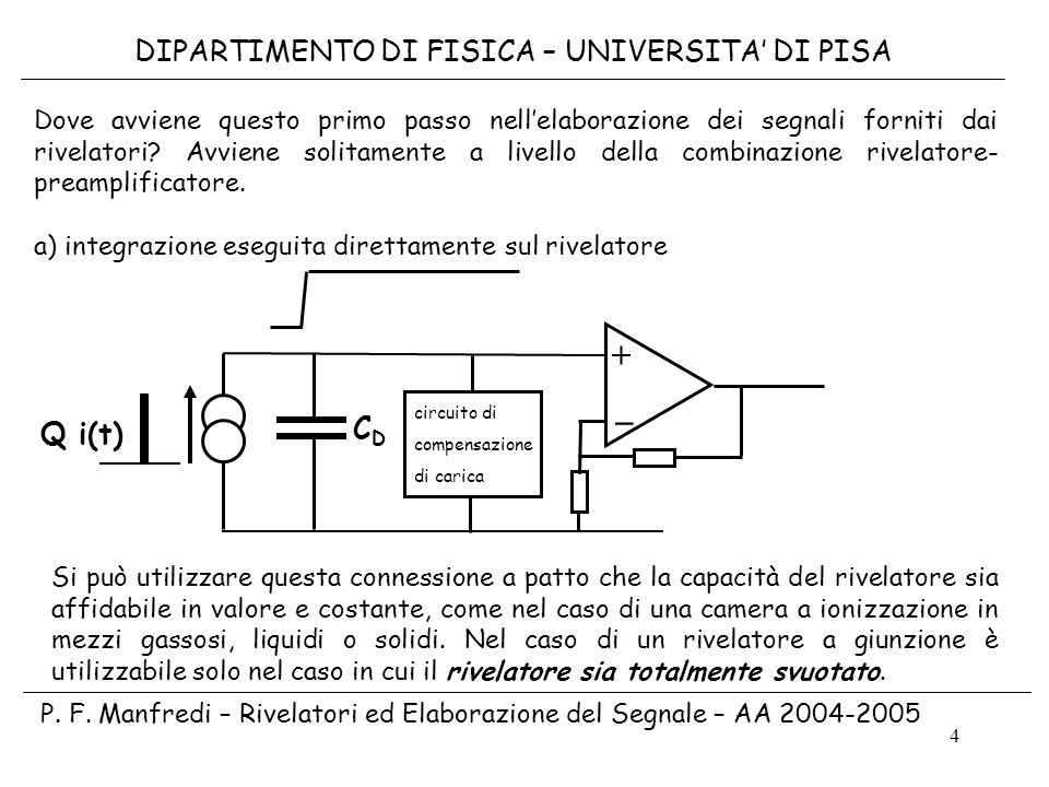 + _ DIPARTIMENTO DI FISICA – UNIVERSITA' DI PISA CD Q i(t)