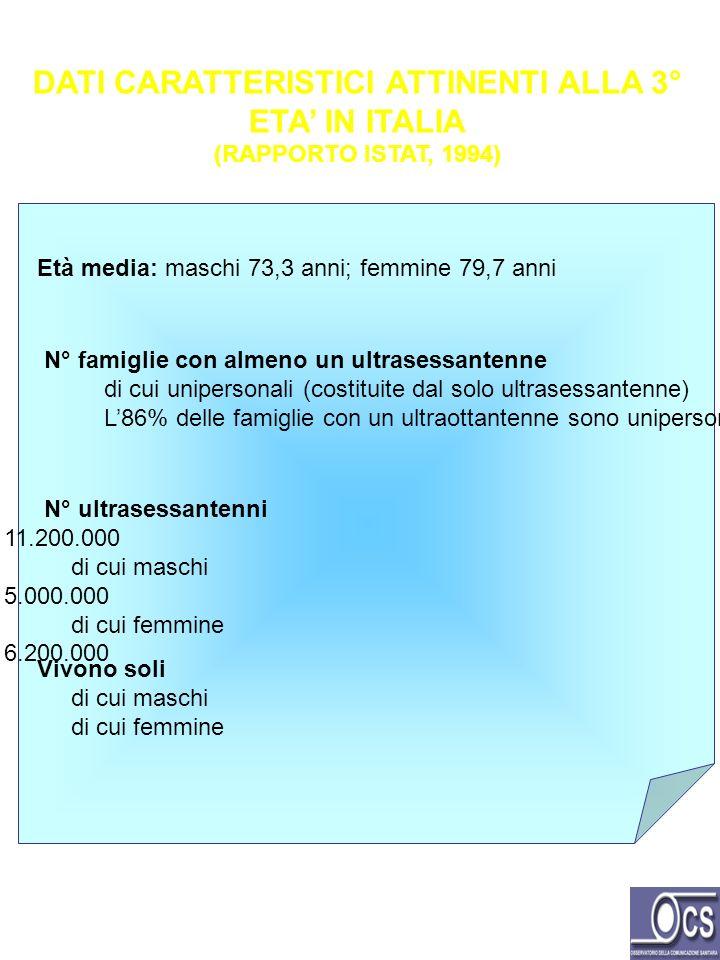 DATI CARATTERISTICI ATTINENTI ALLA 3° ETA' IN ITALIA