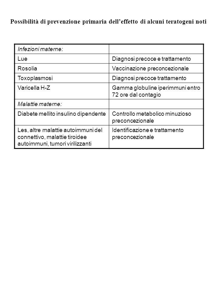 Possibilità di prevenzione primaria dell'effetto di alcuni teratogeni noti