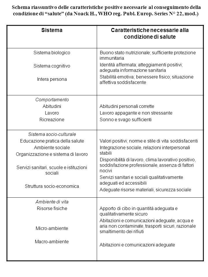Caratteristiche necessarie alla condizione di salute