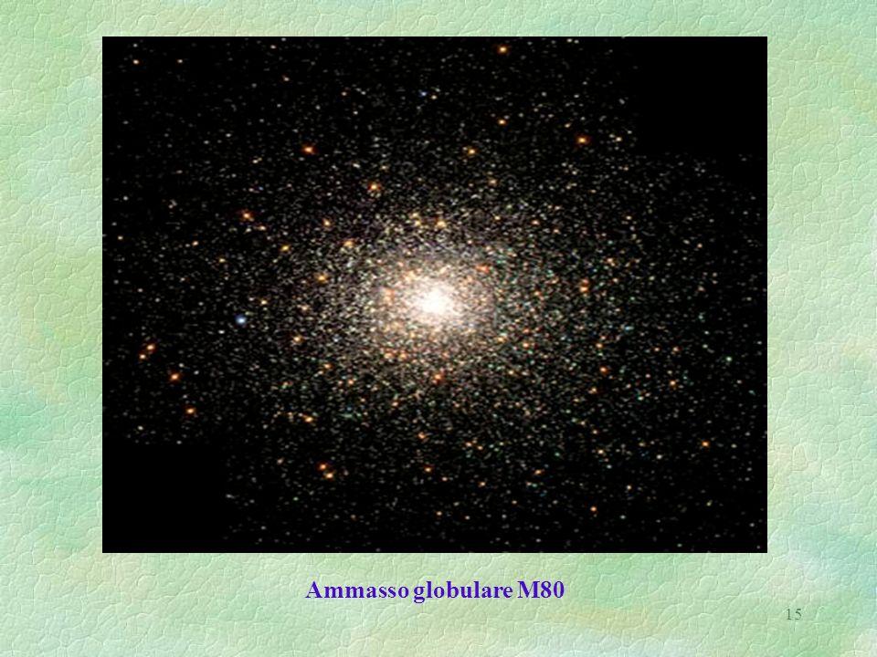 Ammasso globulare M80