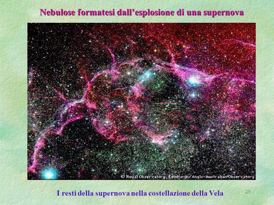 Nebulose formatesi dall'esplosione di una supernova