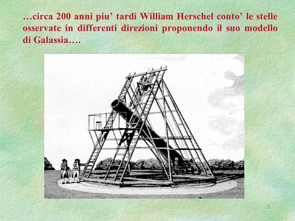 …circa 200 anni piu' tardi William Herschel conto' le stelle osservate in differenti direzioni proponendo il suo modello di Galassia….