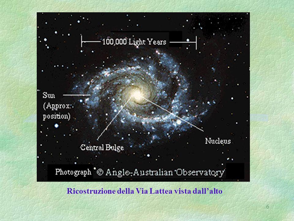 Ricostruzione della Via Lattea vista dall'alto