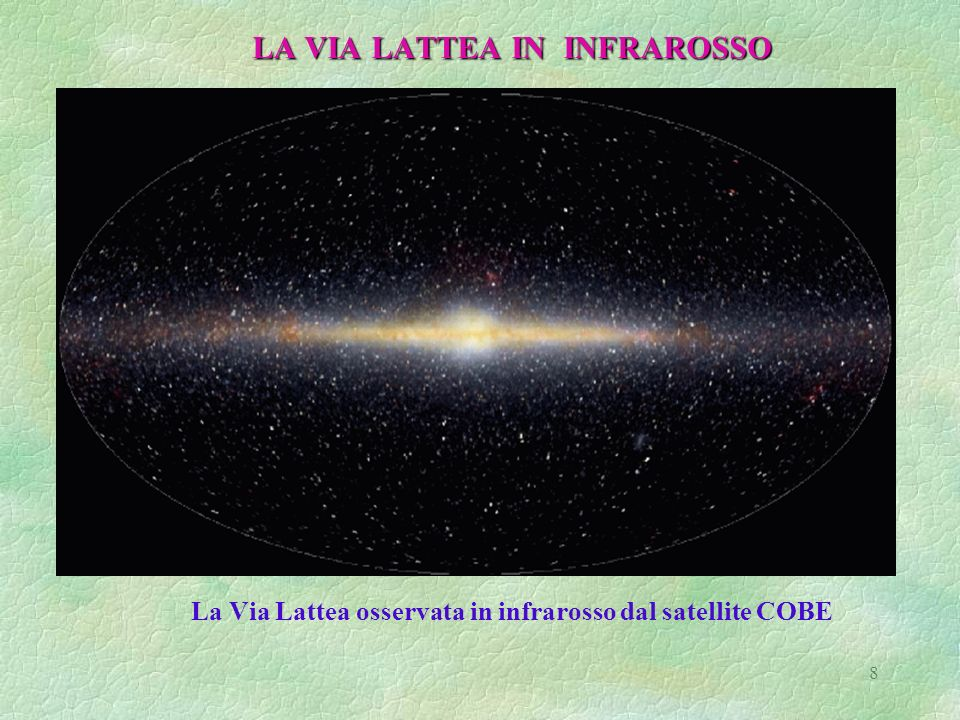 La Via Lattea osservata in infrarosso dal satellite COBE