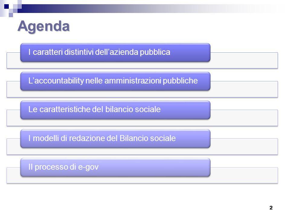 Agenda I caratteri distintivi dell'azienda pubblica