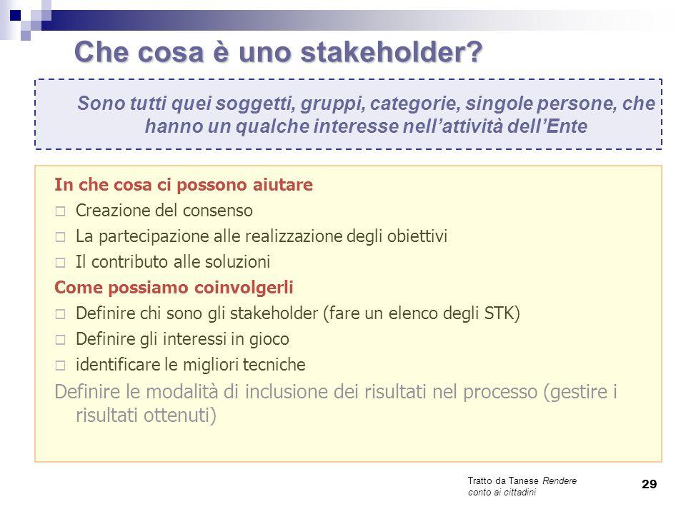 Che cosa è uno stakeholder