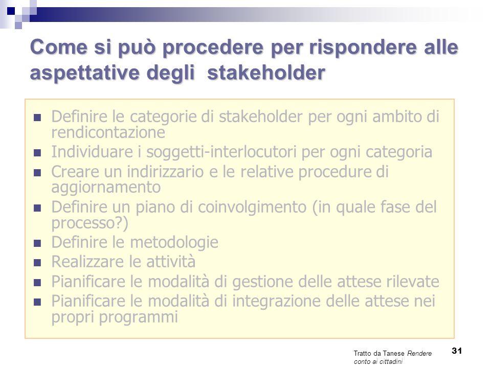 Come si può procedere per rispondere alle aspettative degli stakeholder