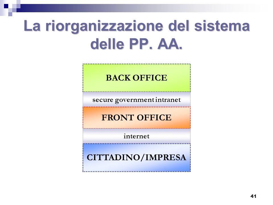 La riorganizzazione del sistema delle PP. AA.