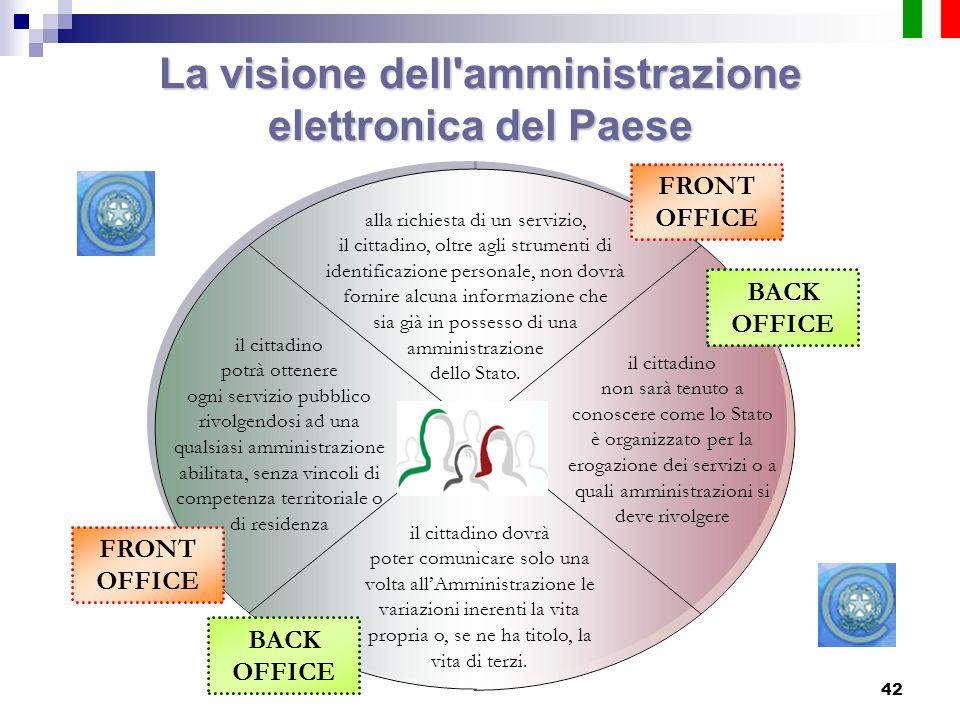 La visione dell amministrazione elettronica del Paese