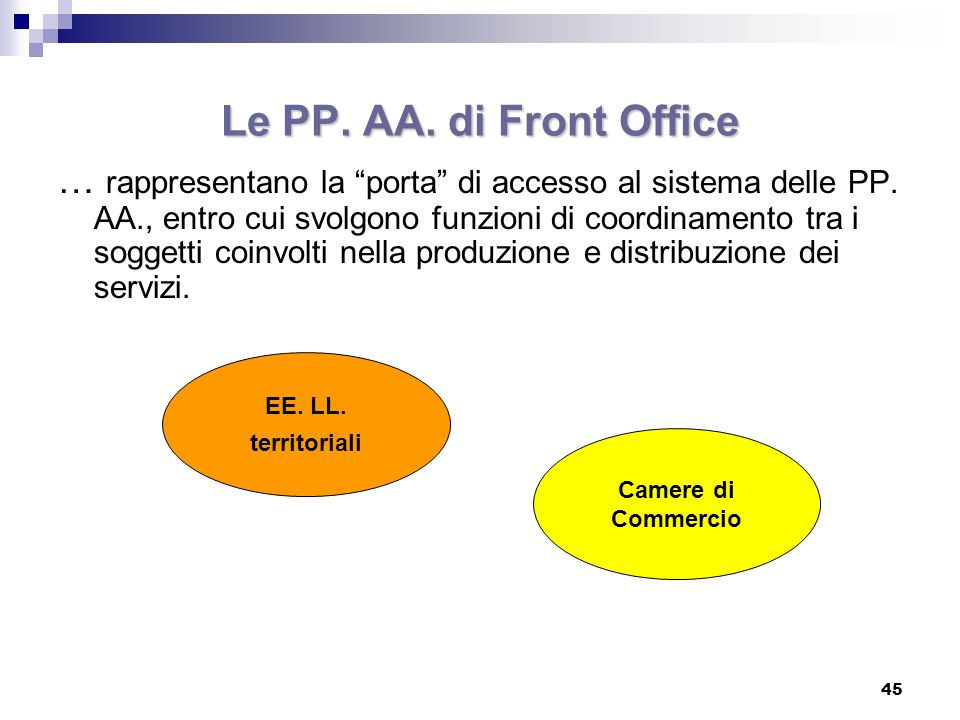 Le PP. AA. di Front Office