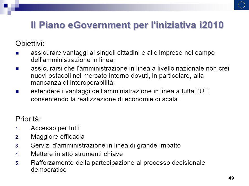 Il Piano eGovernment per l iniziativa i2010