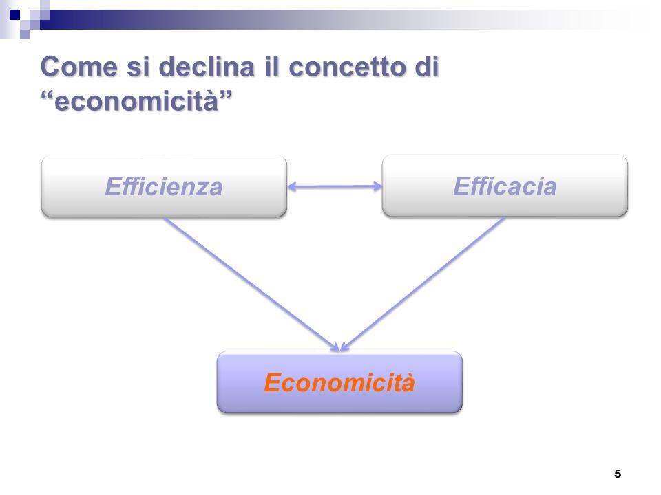 Come si declina il concetto di economicità