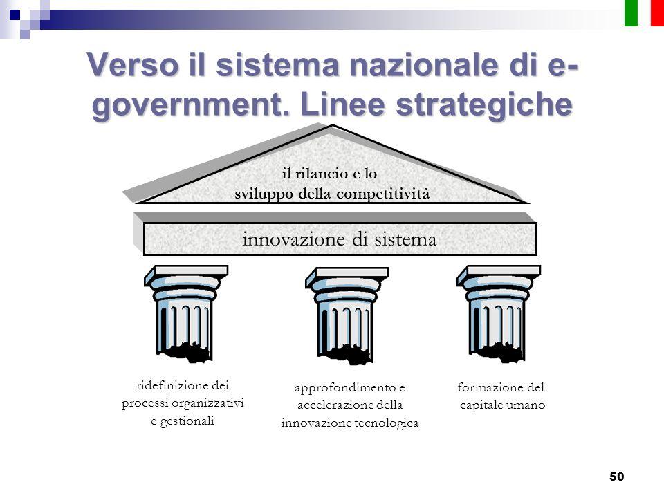 Verso il sistema nazionale di e-government. Linee strategiche