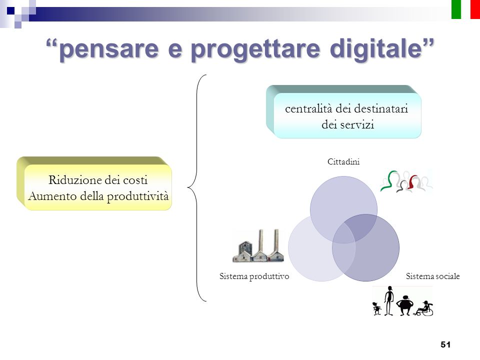 pensare e progettare digitale