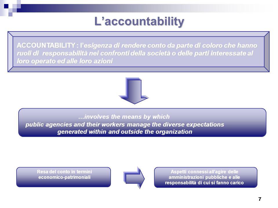 L'accountability