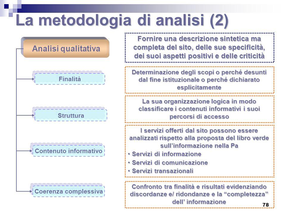 La metodologia di analisi (2)