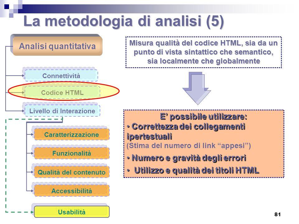 La metodologia di analisi (5)