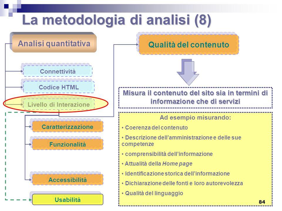 La metodologia di analisi (8)