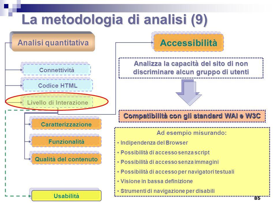 La metodologia di analisi (9)