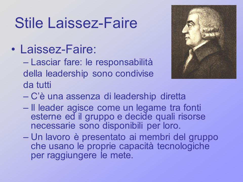 Stile Laissez-Faire Laissez-Faire: Lasciar fare: le responsabilità