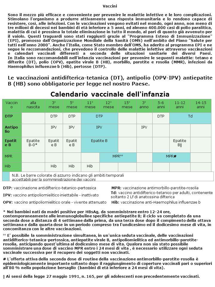 Calendario vaccinale dell infanzia