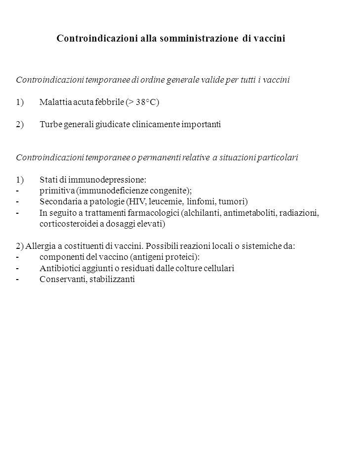 Controindicazioni alla somministrazione di vaccini