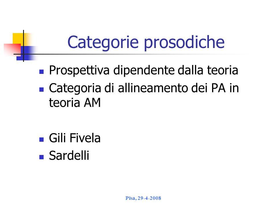 Categorie prosodiche Prospettiva dipendente dalla teoria