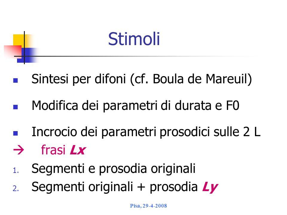 Stimoli Sintesi per difoni (cf. Boula de Mareuil)