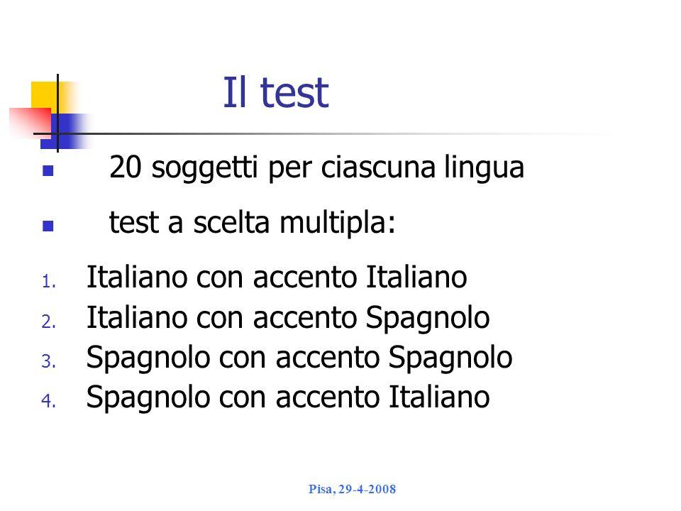 Il test 20 soggetti per ciascuna lingua test a scelta multipla: